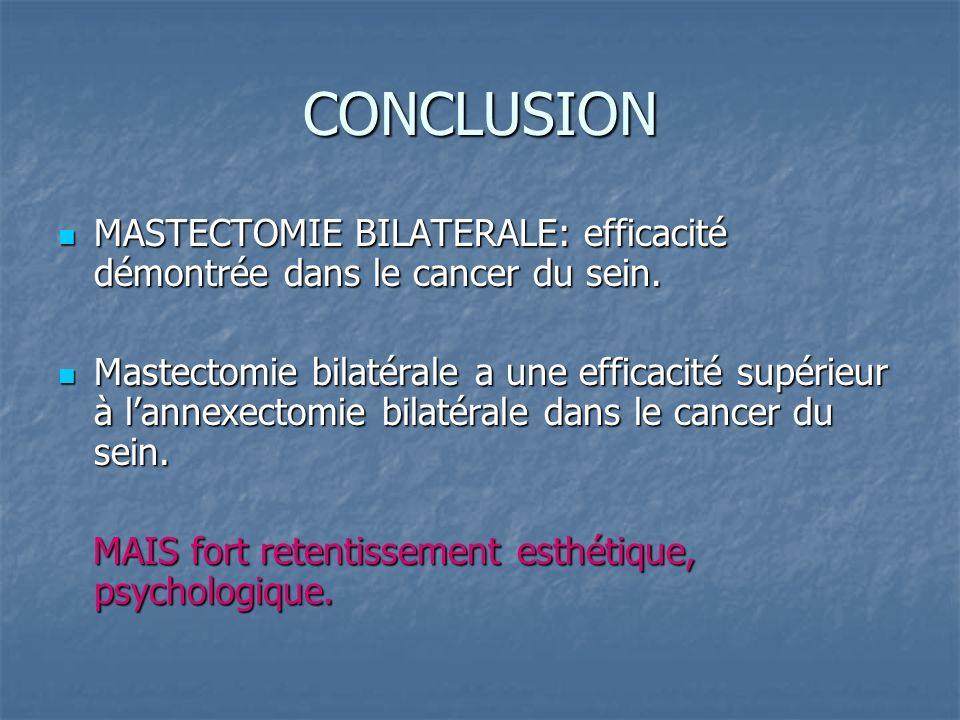 CONCLUSION MASTECTOMIE BILATERALE: efficacité démontrée dans le cancer du sein. MASTECTOMIE BILATERALE: efficacité démontrée dans le cancer du sein. M