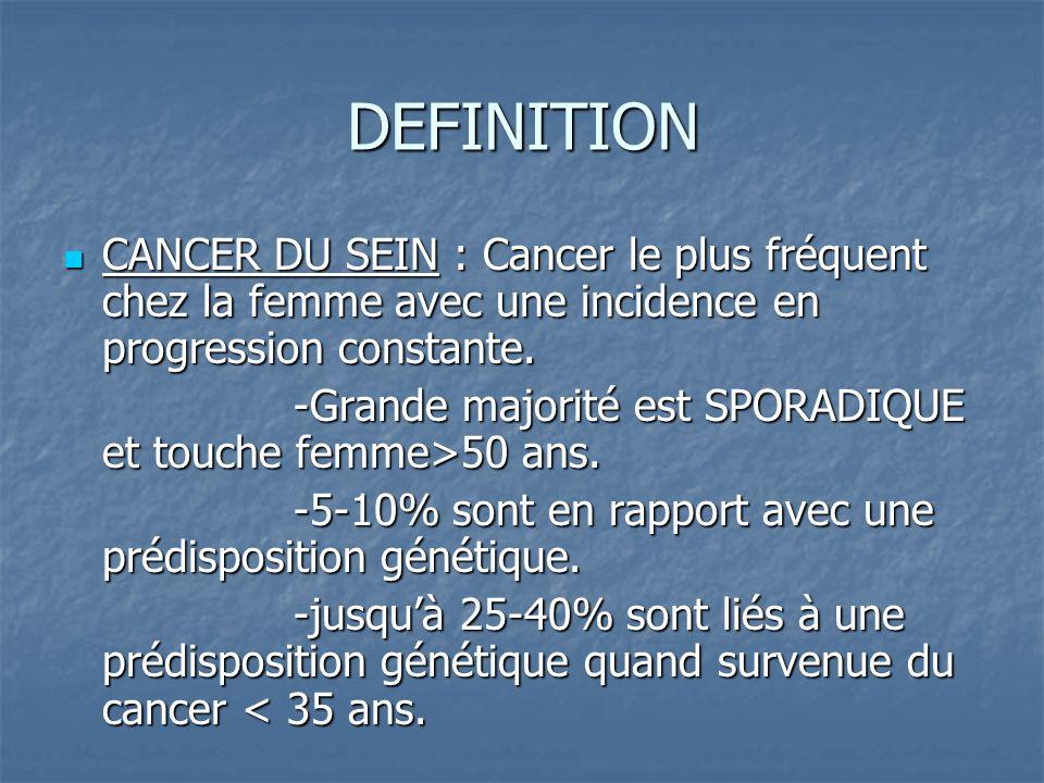 DEFINITION CANCER DU SEIN : Cancer le plus fréquent chez la femme avec une incidence en progression constante. CANCER DU SEIN : Cancer le plus fréquen