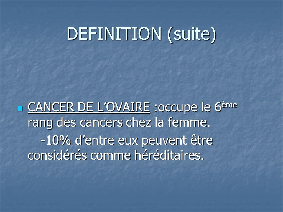 DEFINITION (suite) CANCER DE LOVAIRE :occupe le 6 ème rang des cancers chez la femme. CANCER DE LOVAIRE :occupe le 6 ème rang des cancers chez la femm