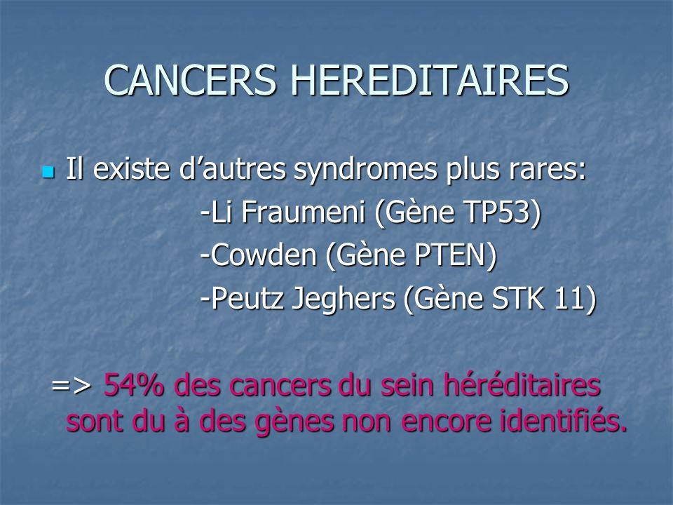 MASTECTOMIE BILATERALE Il existe de nombreuses études RETROSPECTIVES analysant lefficacité dune chirurgie prophylactique sur le cancer du sein.
