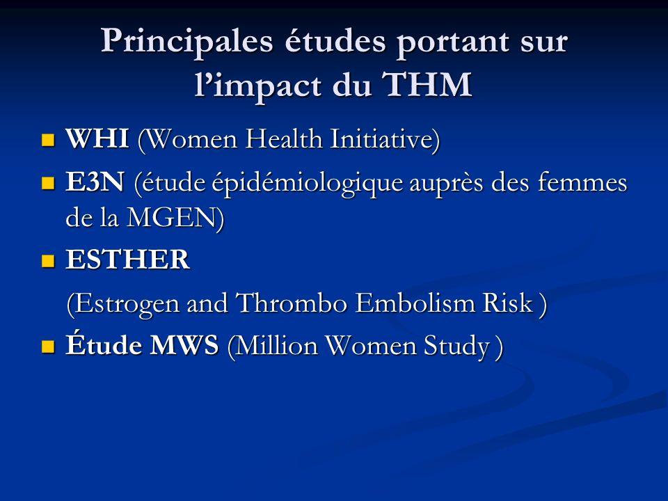 Principales études portant sur limpact du THM WHI (Women Health Initiative) WHI (Women Health Initiative) E3N (étude épidémiologique auprès des femmes