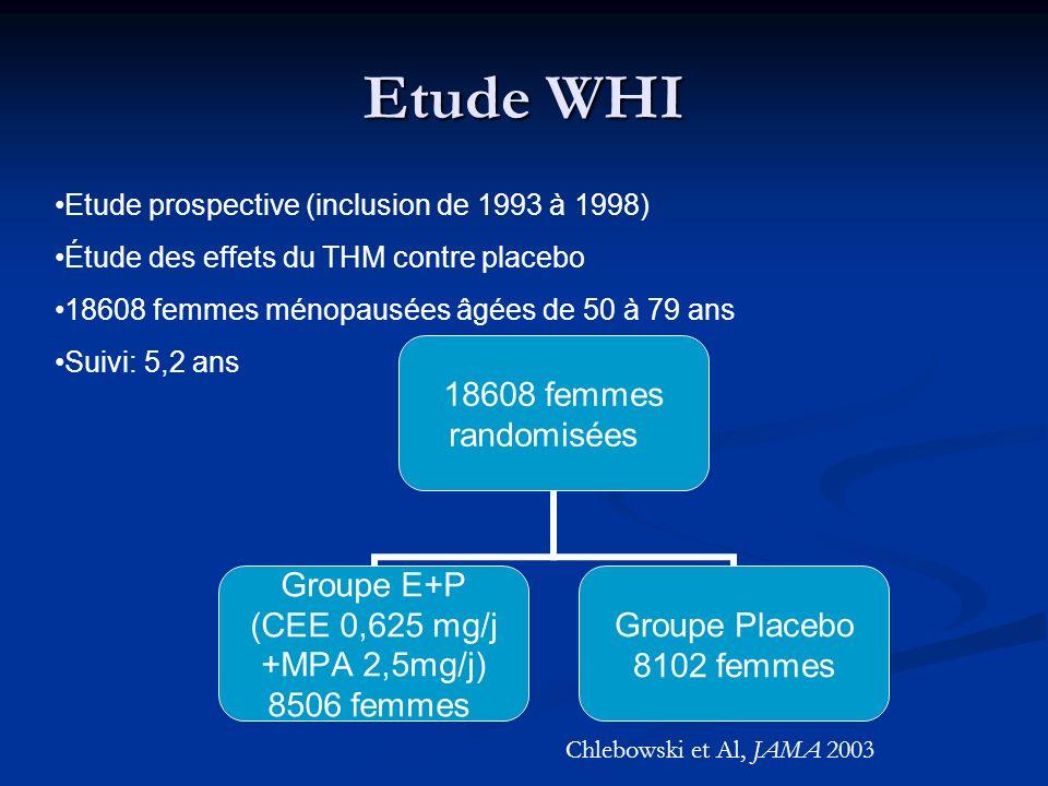 Etude WHI 18608 femmes randomisées Groupe E+P (CEE 0,625 mg/j +MPA 2,5mg/j) 8506 femmes Groupe Placebo 8102 femmes Etude prospective (inclusion de 199
