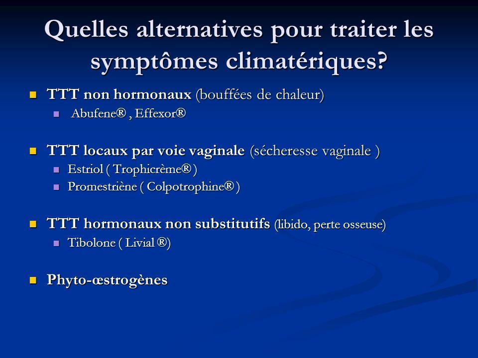 Quelles alternatives pour traiter les symptômes climatériques? TTT non hormonaux (bouffées de chaleur) TTT non hormonaux (bouffées de chaleur) Abufene
