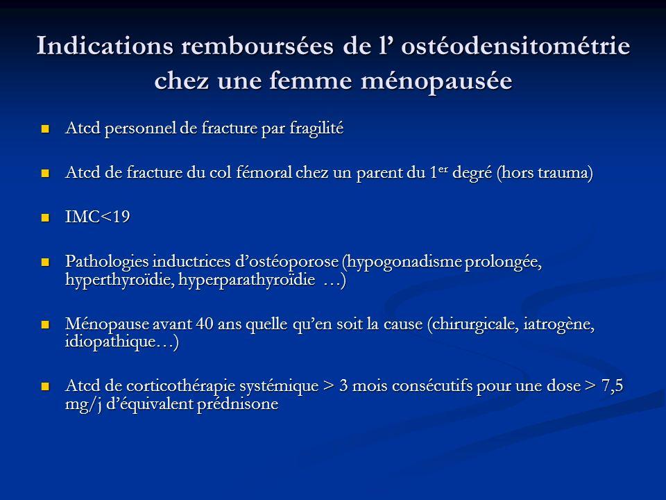 Indications remboursées de l ostéodensitométrie chez une femme ménopausée Atcd personnel de fracture par fragilité Atcd personnel de fracture par frag