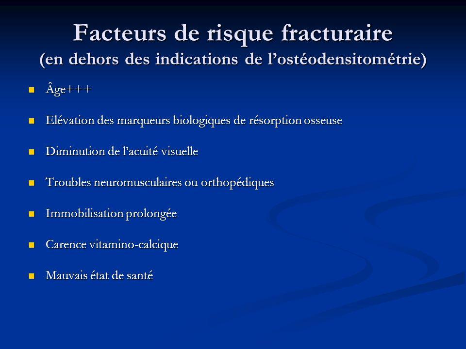 Facteurs de risque fracturaire (en dehors des indications de lostéodensitométrie) Âge+++ Âge+++ Elévation des marqueurs biologiques de résorption osse