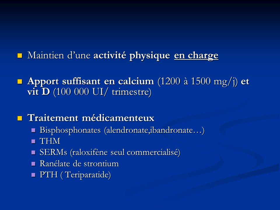 Maintien dune activité physique en charge Maintien dune activité physique en charge Apport suffisant en calcium (1200 à 1500 mg/j) et vit D (100 000 U