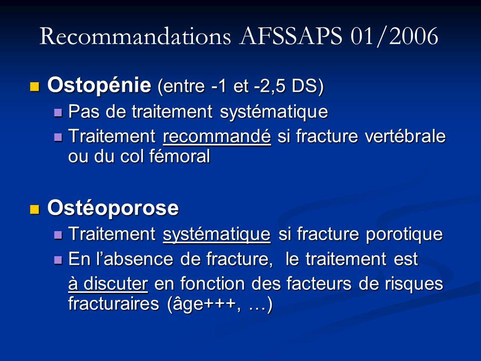 Ostopénie (entre -1 et -2,5 DS) Ostopénie (entre -1 et -2,5 DS) Pas de traitement systématique Pas de traitement systématique Traitement recommandé si