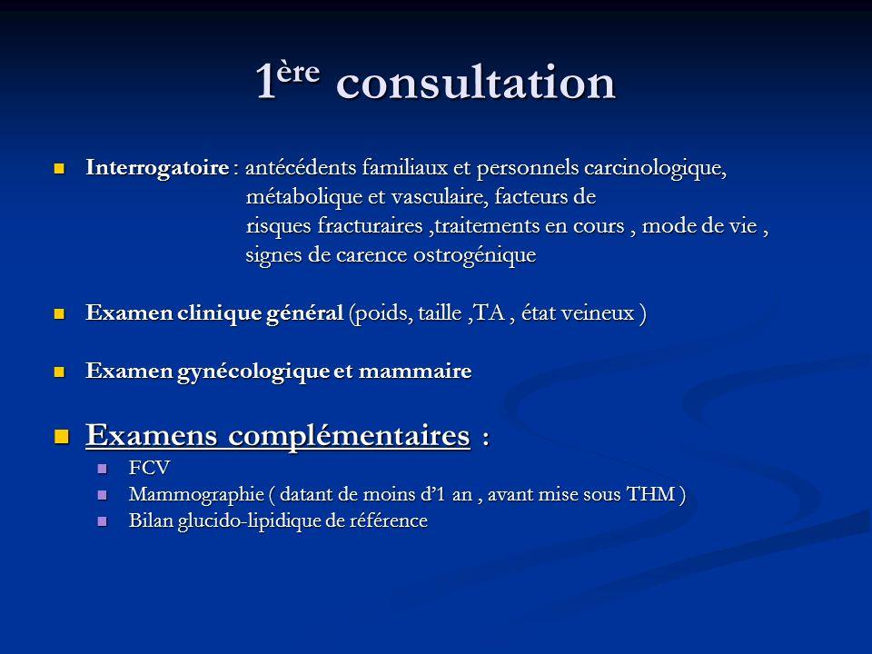 1 ère consultation Interrogatoire : antécédents familiaux et personnels carcinologique, Interrogatoire : antécédents familiaux et personnels carcinolo