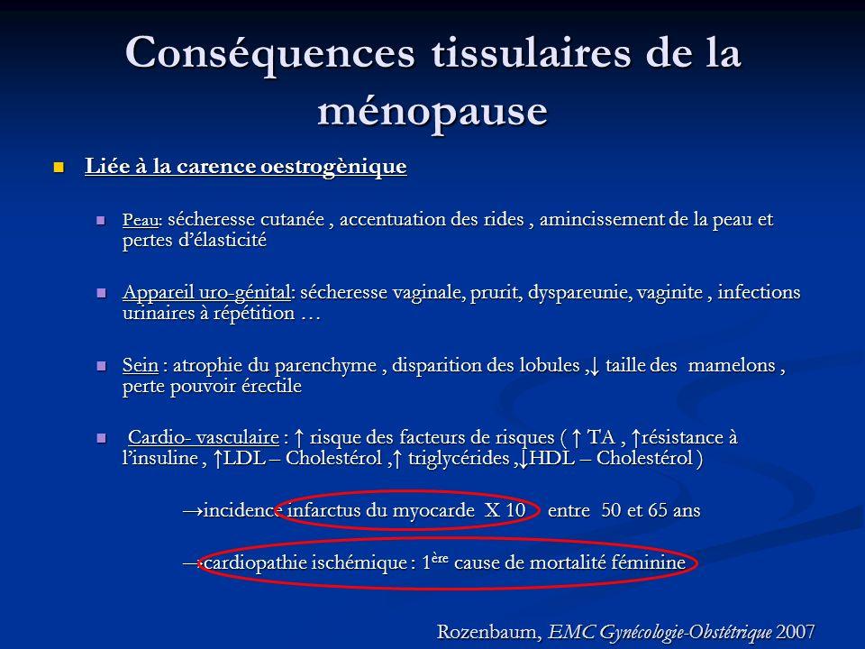 Conséquences tissulaires de la ménopause Liée à la carence oestrogènique Liée à la carence oestrogènique Peau: sécheresse cutanée, accentuation des ri