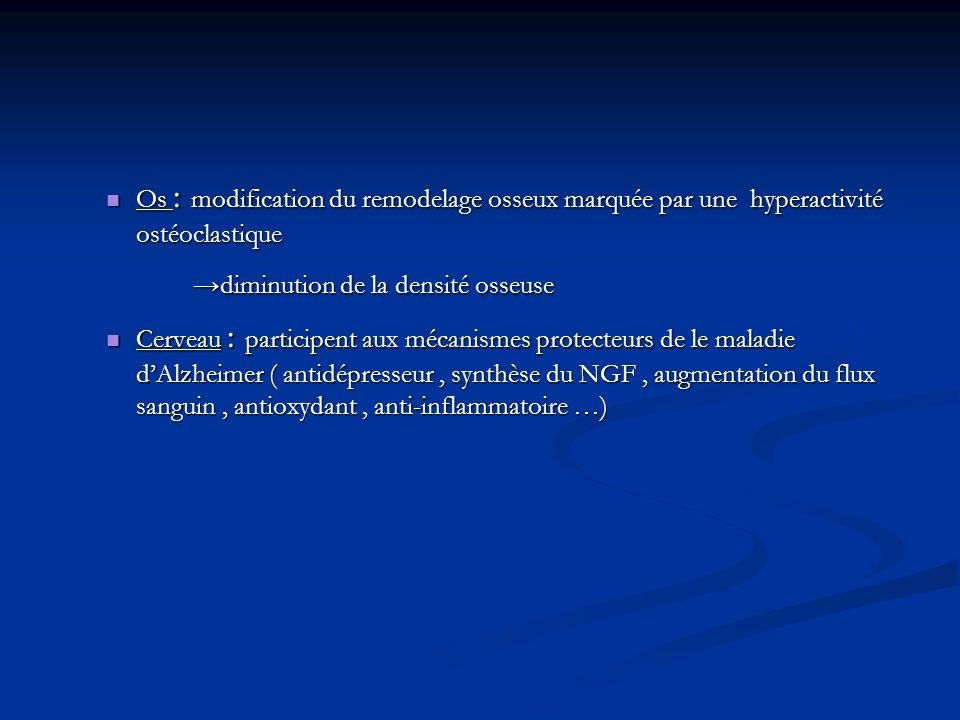 Os : modification du remodelage osseux marquée par une hyperactivité ostéoclastique Os : modification du remodelage osseux marquée par une hyperactivi