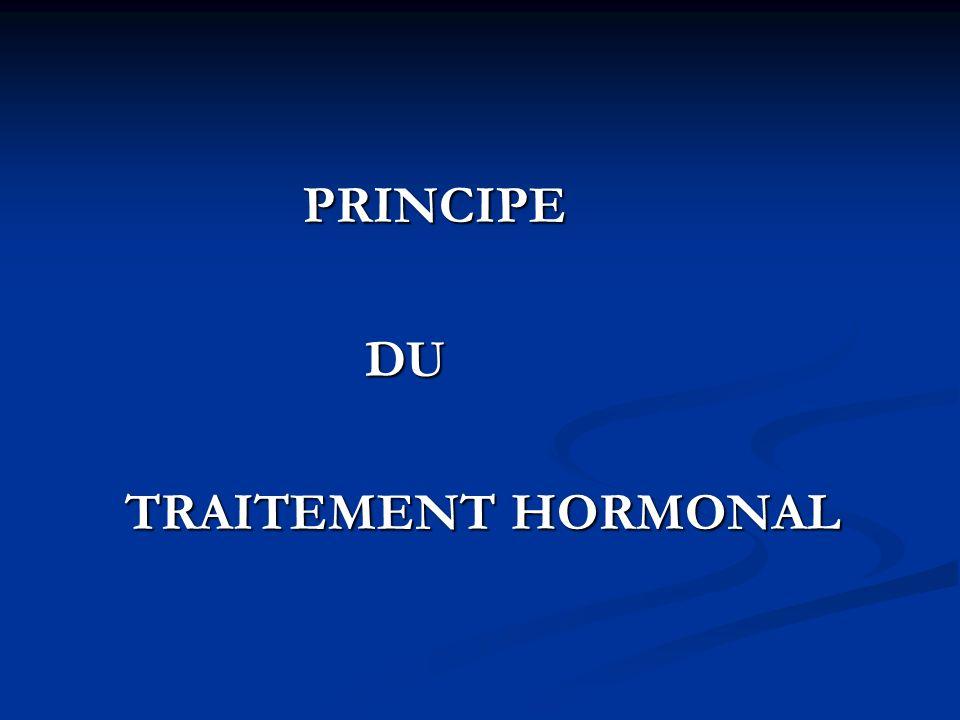 Femmes non hystérectomisées Femmes non hystérectomisées Estrogènes Estrogènes + Progestatifs Progestatifs (protection de lendomètre) (protection de lendomètre) Femmes hystérectomisées Estrogènes seuls