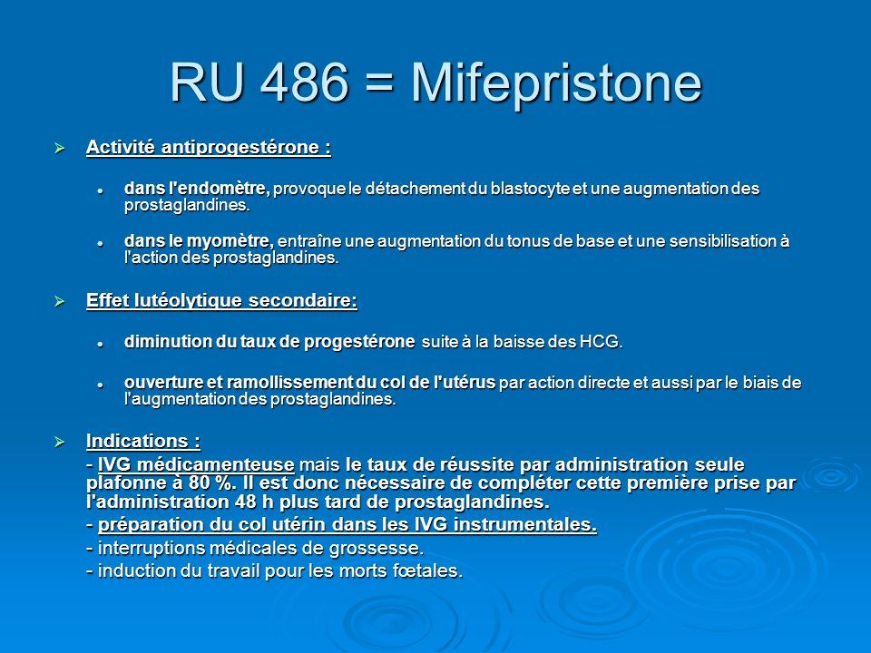 RU 486 = Mifepristone Activité antiprogestérone : Activité antiprogestérone : dans l'endomètre, provoque le détachement du blastocyte et une augmentat