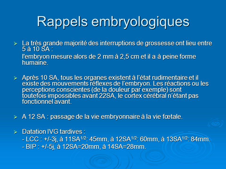 Rappels embryologiques La très grande majorité des interruptions de grossesse ont lieu entre 5 à 10 SA : La très grande majorité des interruptions de