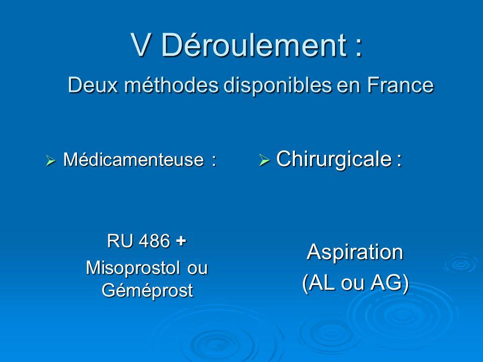 V Déroulement : Deux méthodes disponibles en France Médicamenteuse : Médicamenteuse : RU 486 + Misoprostol ou Géméprost Chirurgicale : Chirurgicale :A