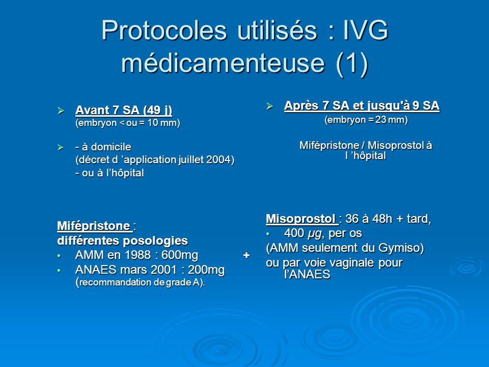 Protocoles utilisés : IVG médicamenteuse (1) Avant 7 SA (49 j) Avant 7 SA (49 j) (embryon < ou = 10 mm) - à domicile - à domicile (décret d applicatio