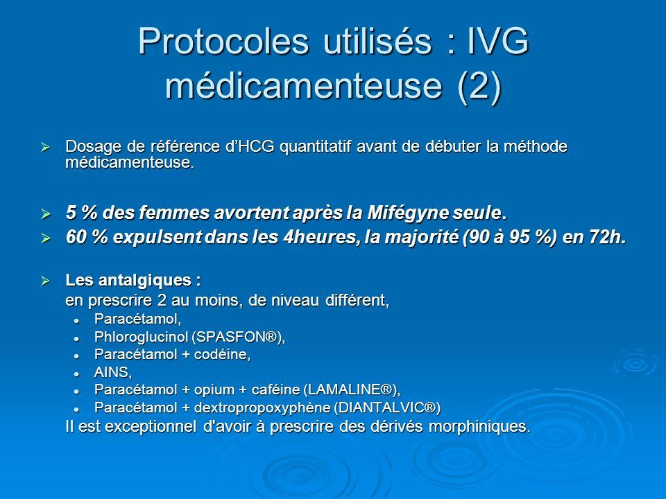 Protocoles utilisés : IVG médicamenteuse (2) Dosage de référence dHCG quantitatif avant de débuter la méthode médicamenteuse. Dosage de référence dHCG