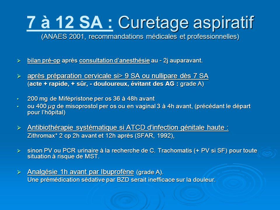 Curetage aspiratif (ANAES 2001, recommandations médicales et professionnelles) 7 à 12 SA : Curetage aspiratif (ANAES 2001, recommandations médicales e