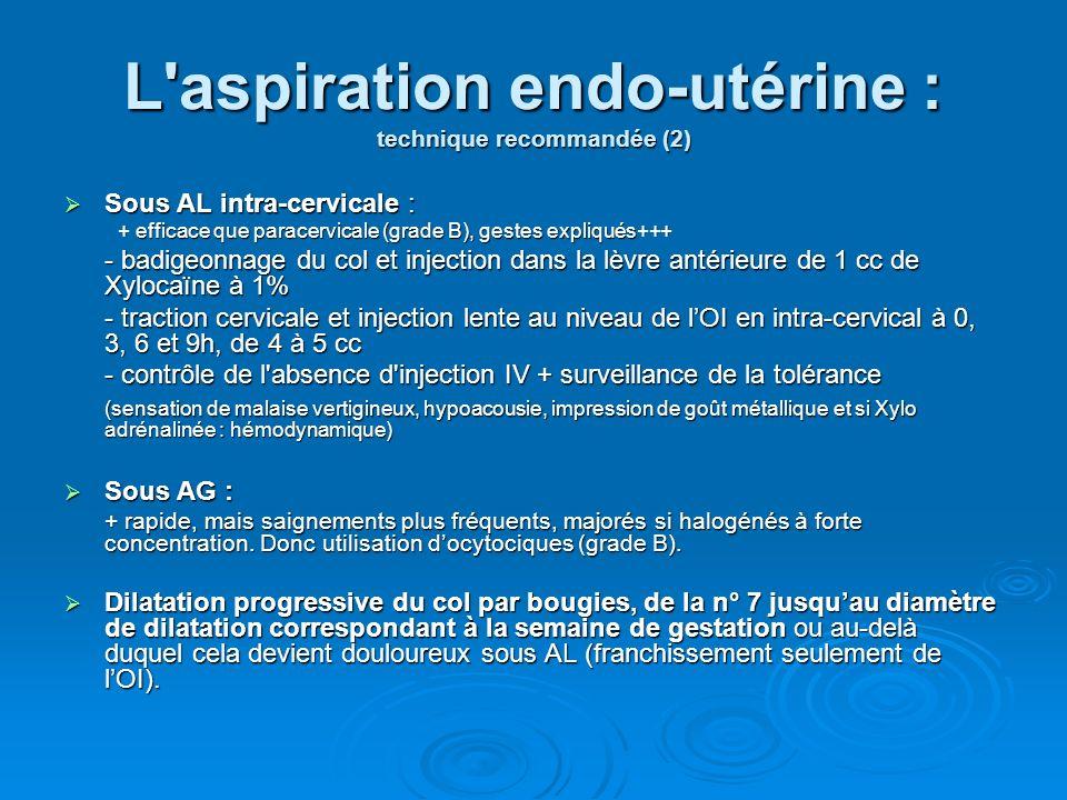 L'aspiration endo-utérine : technique recommandée (2) Sous AL intra-cervicale : Sous AL intra-cervicale : + efficace que paracervicale (grade B), gest