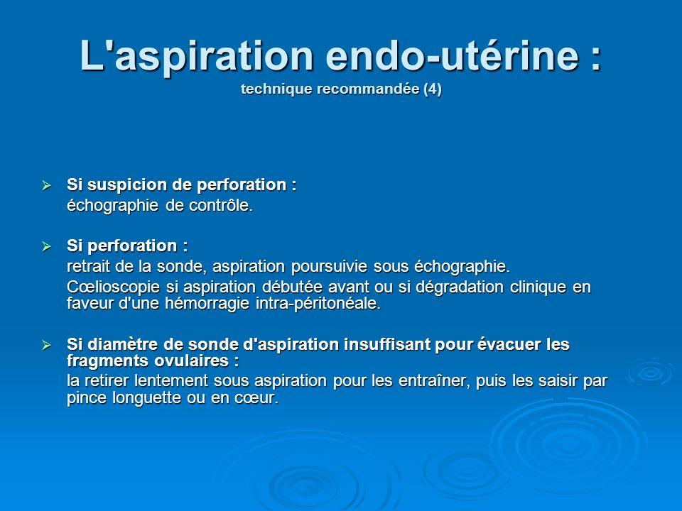 L'aspiration endo-utérine : technique recommandée (4) Si suspicion de perforation : Si suspicion de perforation : échographie de contrôle. Si perforat