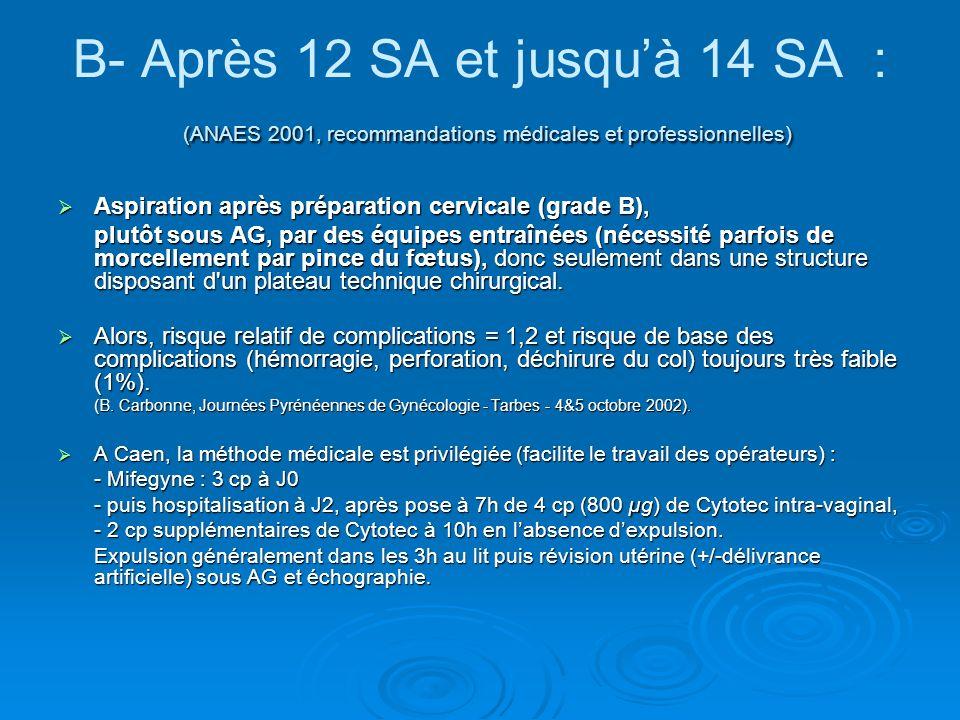 (ANAES 2001, recommandations médicales et professionnelles) B- Après 12 SA et jusquà 14 SA : (ANAES 2001, recommandations médicales et professionnelle
