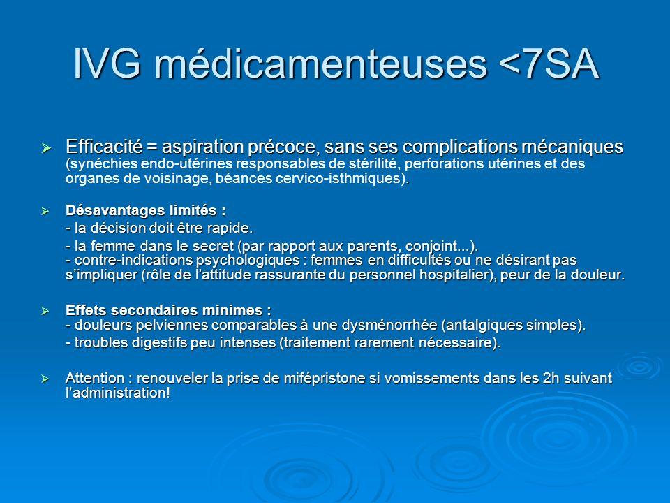 IVG médicamenteuses <7SA Efficacité = aspiration précoce, sans ses complications mécaniques (. Efficacité = aspiration précoce, sans ses complications