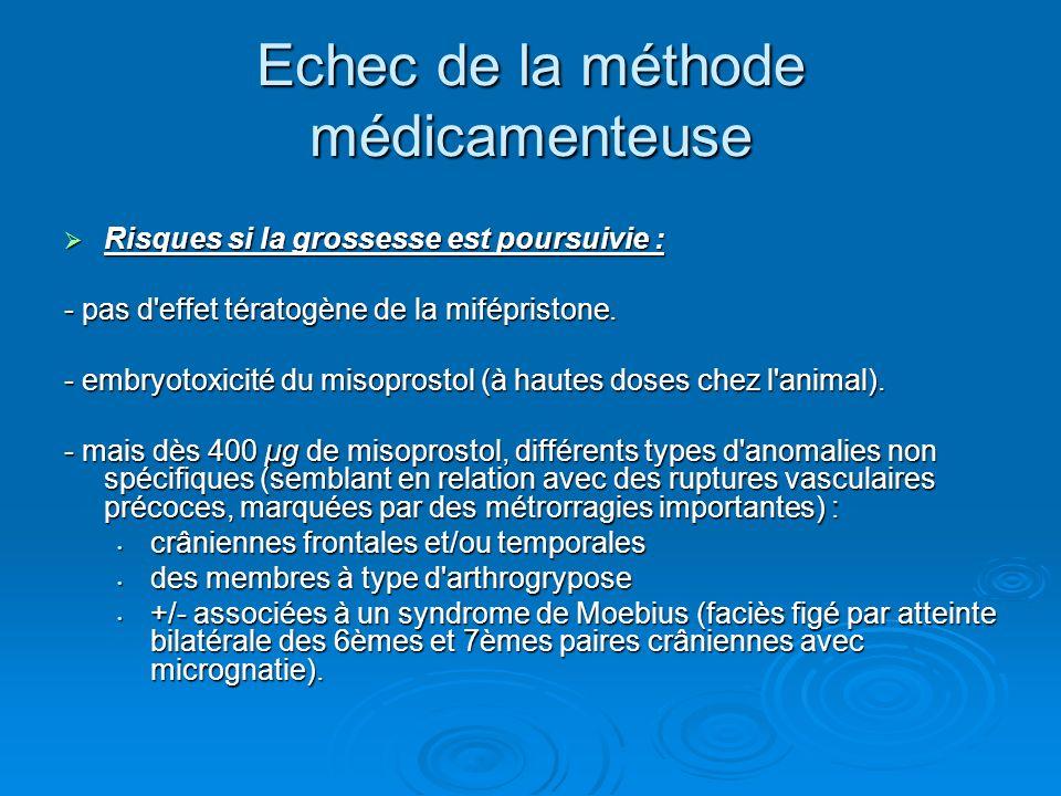 Echec de la méthode médicamenteuse Risques si la grossesse est poursuivie : Risques si la grossesse est poursuivie : - pas d'effet tératogène de la mi