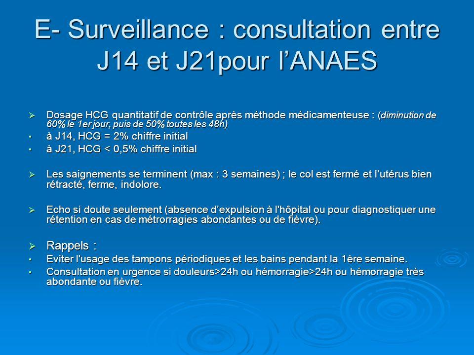 E- Surveillance : consultation entre J14 et J21pour lANAES Dosage HCG quantitatif de contrôle après méthode médicamenteuse : (diminution de 60% le 1er