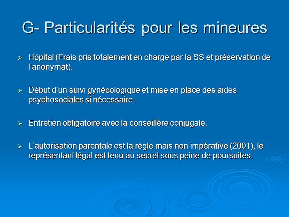 G- Particularités pour les mineures Hôpital (Frais pris totalement en charge par la SS et préservation de lanonymat). Hôpital (Frais pris totalement e