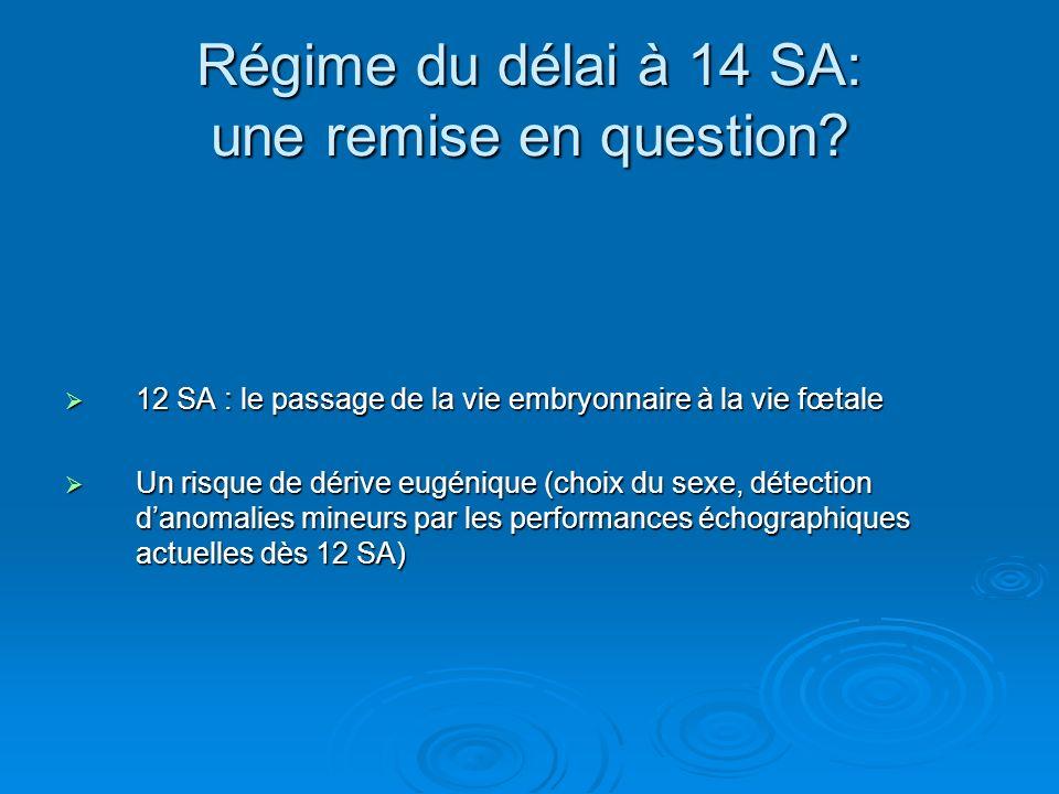 Régime du délai à 14 SA: une remise en question? 12 SA : le passage de la vie embryonnaire à la vie fœtale 12 SA : le passage de la vie embryonnaire à