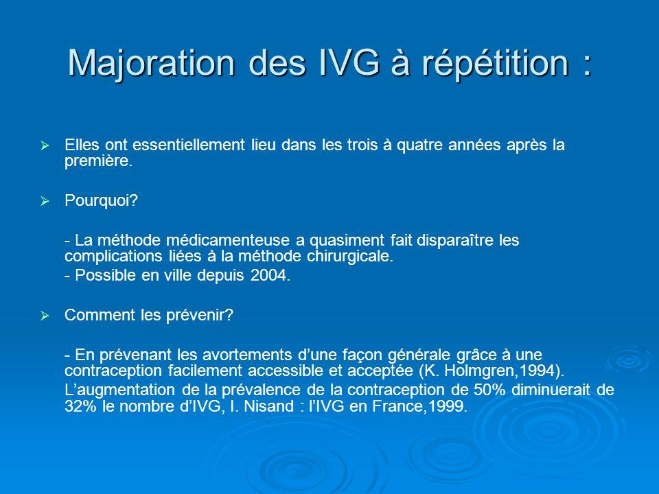 Majoration des IVG à répétition : Elles ont essentiellement lieu dans les trois à quatre années après la première. Pourquoi? - La méthode médicamenteu