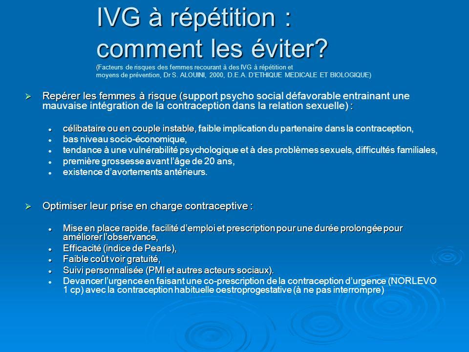 IVG à répétition : comment les éviter? ( IVG à répétition : comment les éviter? (Facteurs de risques des femmes recourant à des IVG à répétition et mo