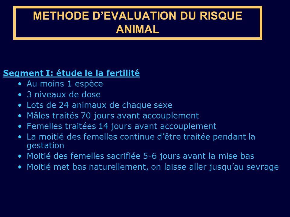 METHODE DEVALUATION DU RISQUE ANIMAL Segment I: étude le la fertilité Au moins 1 espèce 3 niveaux de dose Lots de 24 animaux de chaque sexe Mâles trai