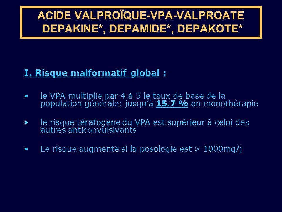 I. Risque malformatif global : le VPA multiplie par 4 à 5 le taux de base de la population générale: jusquà 15.7 % en monothérapie le risque tératogèn