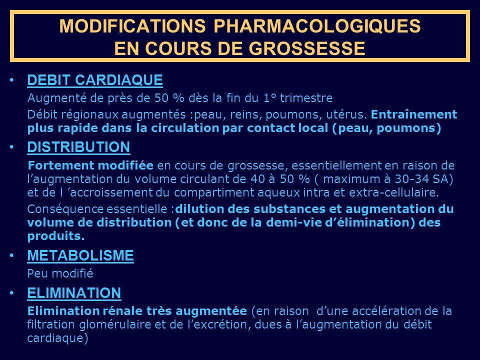 1.Donormyl* (Doxylamine) : 20 mg le soir plus 10 mg éventuellement le matin (protocole canadien) 2.Primpéran* 3.Vogalène*, Motilium* 4.Largactil*, Dogmatil* 5.Zophren* ANTIEMETIQUES