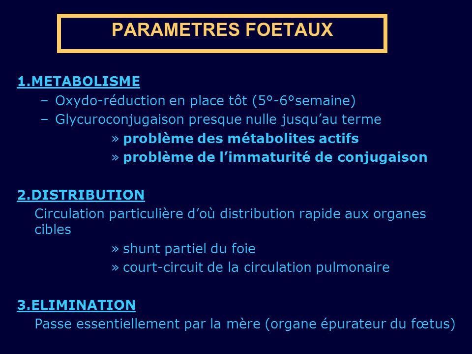 PARAMETRES FOETAUX 1.METABOLISME –Oxydo-réduction en place tôt (5°-6°semaine) –Glycuroconjugaison presque nulle jusquau terme »problème des métabolite