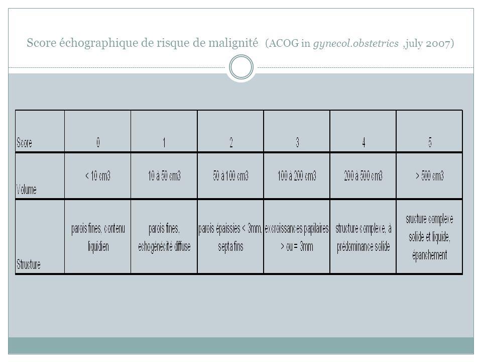Score échographique de risque de malignité (ACOG in gynecol.obstetrics,july 2007)