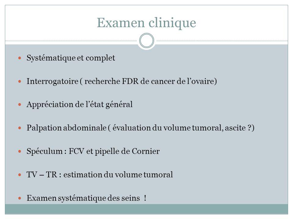 Examen clinique Systématique et complet Interrogatoire ( recherche FDR de cancer de lovaire) Appréciation de létat général Palpation abdominale ( éval