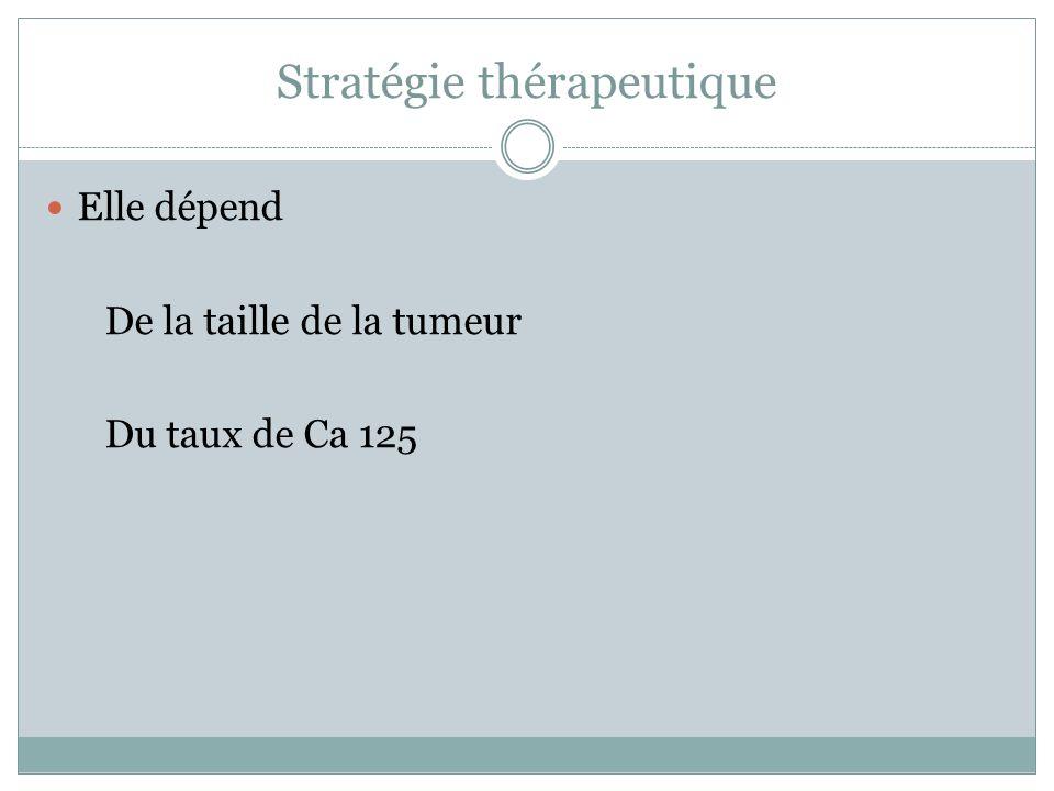 Stratégie thérapeutique Elle dépend De la taille de la tumeur Du taux de Ca 125