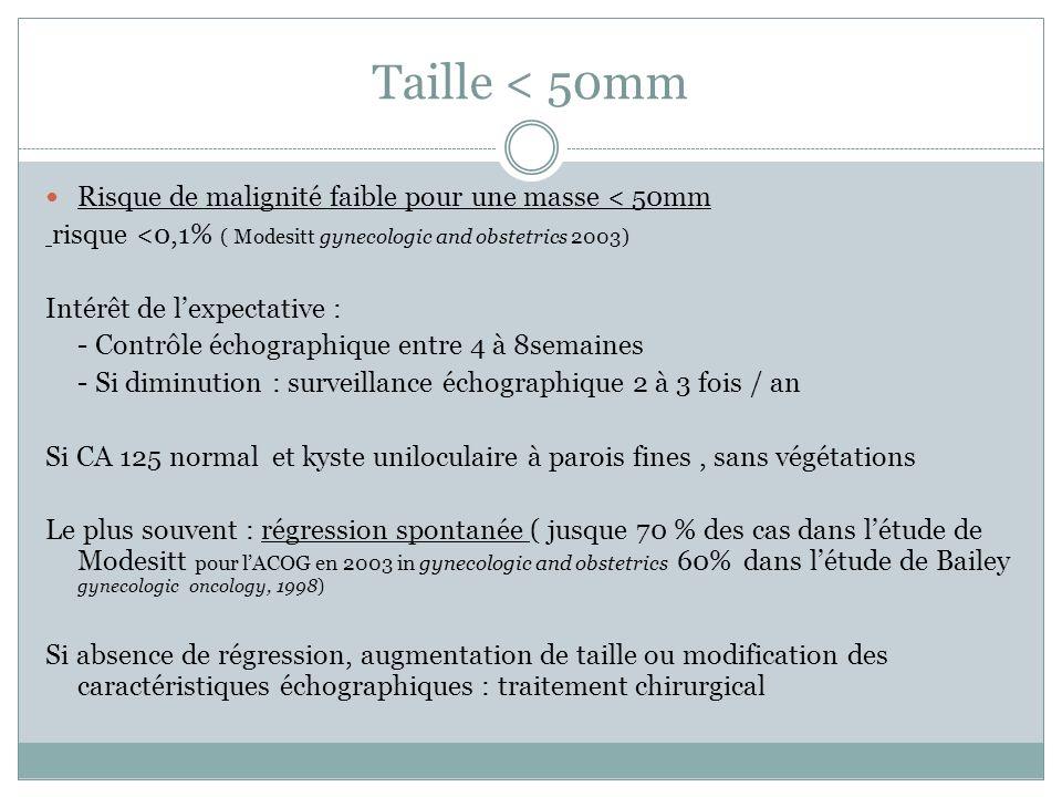 Taille < 50mm Risque de malignité faible pour une masse < 50mm risque <0,1% ( Modesitt gynecologic and obstetrics 2003) Intérêt de lexpectative : - Co