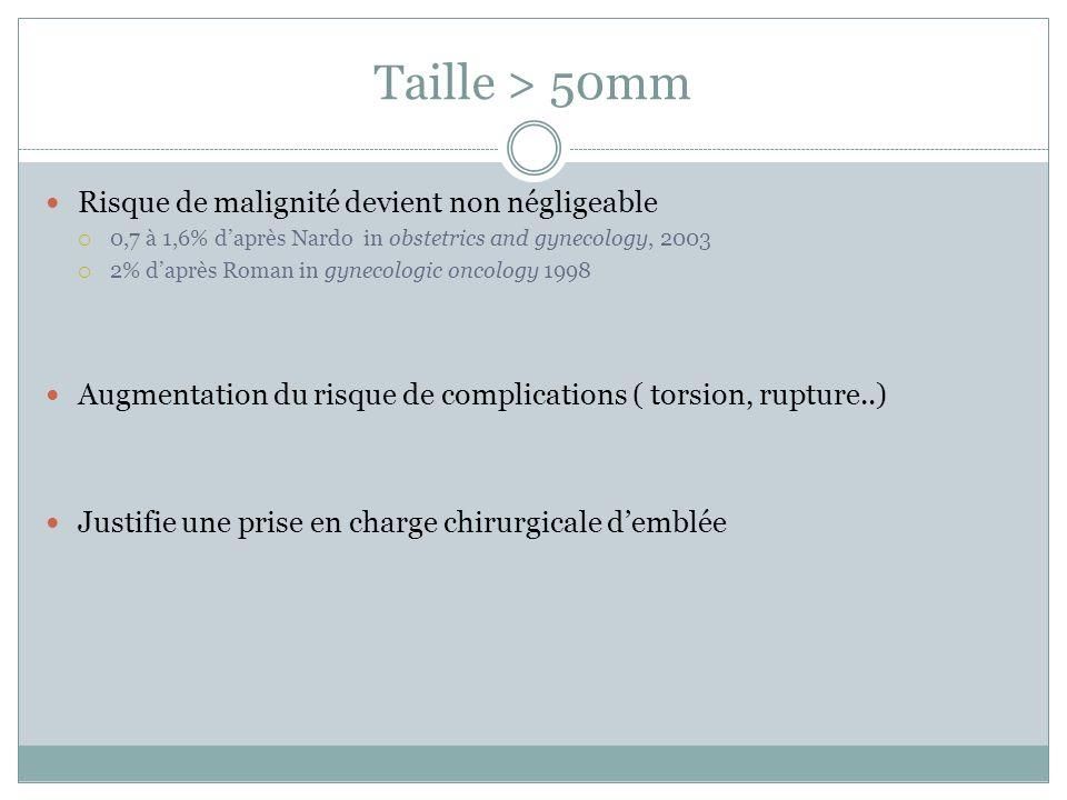 Taille > 50mm Risque de malignité devient non négligeable 0,7 à 1,6% daprès Nardo in obstetrics and gynecology, 2003 2% daprès Roman in gynecologic on