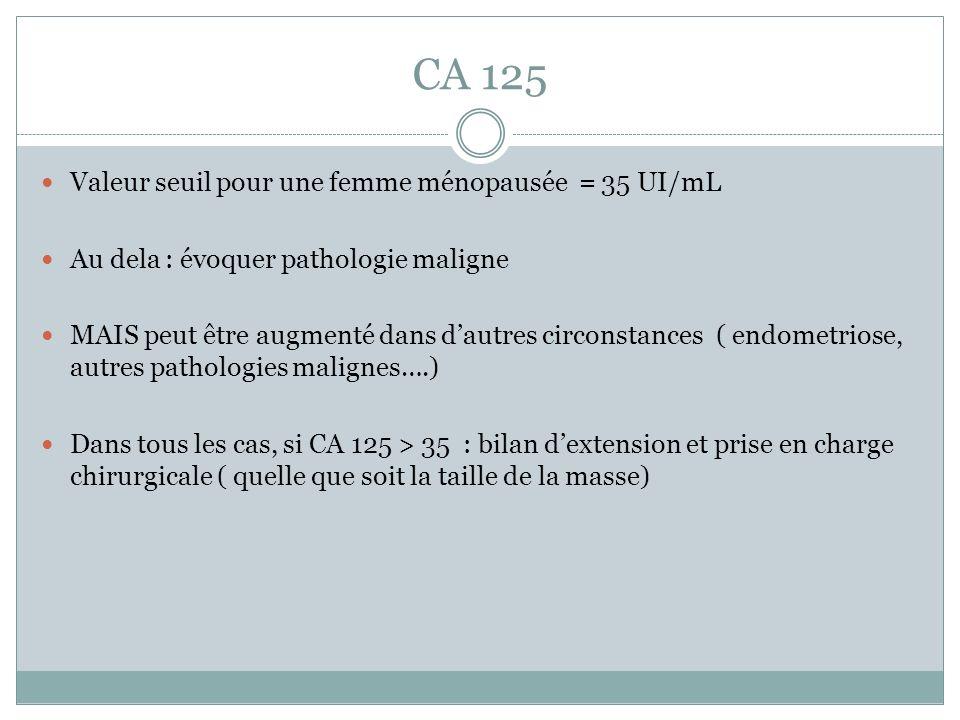 CA 125 Valeur seuil pour une femme ménopausée = 35 UI/mL Au dela : évoquer pathologie maligne MAIS peut être augmenté dans dautres circonstances ( end