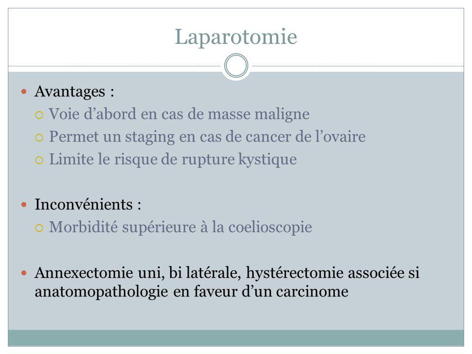 Laparotomie Avantages : Voie dabord en cas de masse maligne Permet un staging en cas de cancer de lovaire Limite le risque de rupture kystique Inconvé