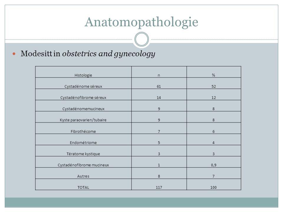 Anatomopathologie Modesitt in obstetrics and gynecology Histologien% Cystadénome séreux6152 Cystadénofibrome séreux1412 Cystadénomemucineux98 Kyste pa