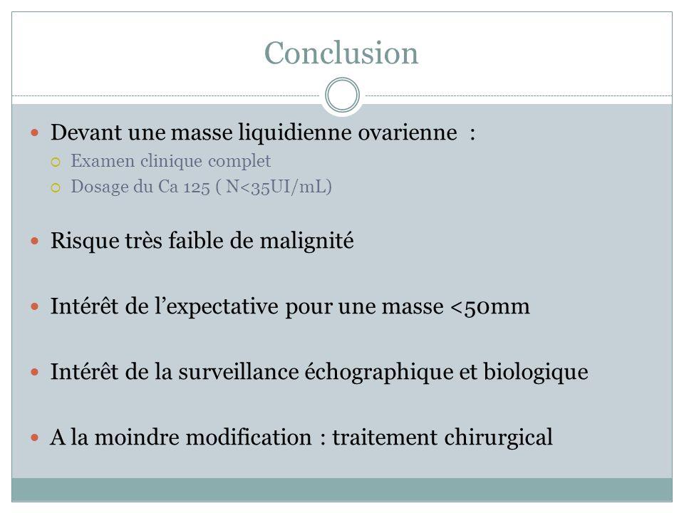 Conclusion Devant une masse liquidienne ovarienne : Examen clinique complet Dosage du Ca 125 ( N<35UI/mL) Risque très faible de malignité Intérêt de l