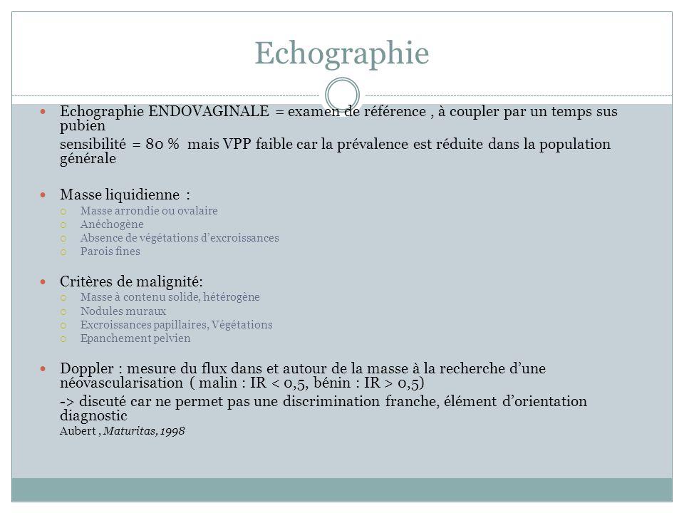 Echographie Echographie ENDOVAGINALE = examen de référence, à coupler par un temps sus pubien sensibilité = 80 % mais VPP faible car la prévalence est
