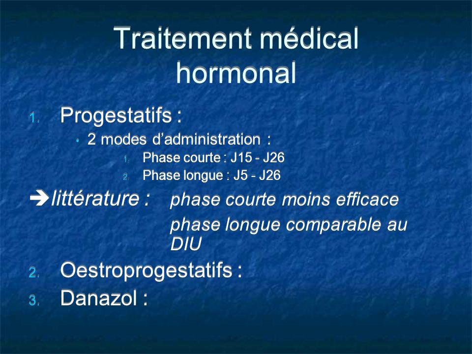 Traitement médical hormonal 1. Progestatifs : 2 modes dadministration : 1. Phase courte : J15 - J26 2. Phase longue : J5 - J26 littérature : phase cou