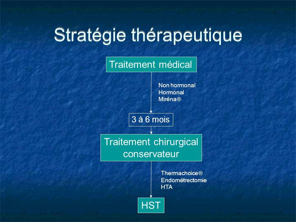 Stratégie thérapeutique Traitement médical Non hormonal Hormonal Miréna 3 à 6 mois Traitement chirurgical conservateur HST Thermachoice Endométrectomi