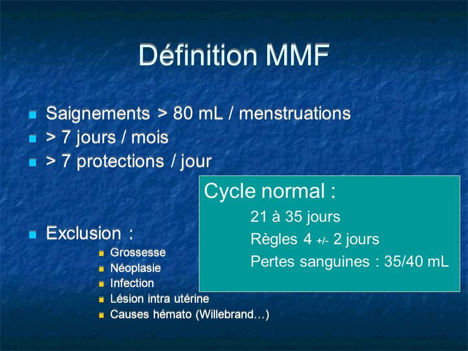 Définition MMF Saignements > 80 mL / menstruations > 7 jours / mois > 7 protections / jour Exclusion : Grossesse Néoplasie Infection Lésion intra utér