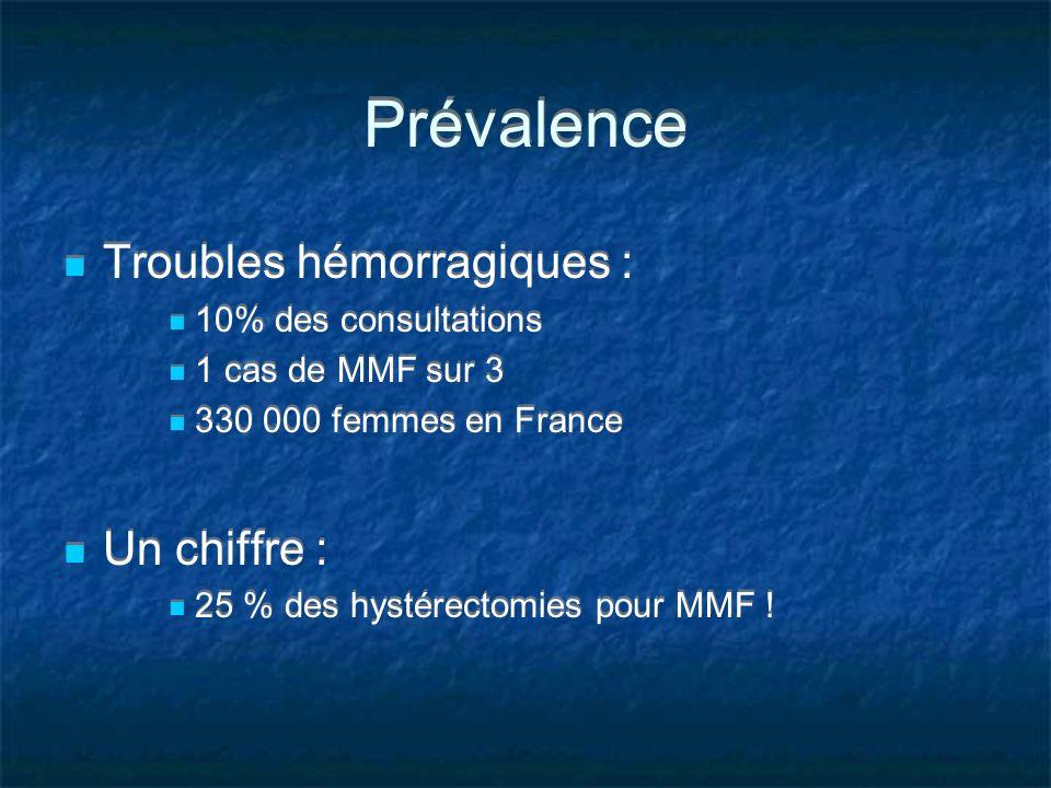 Prévalence Troubles hémorragiques : 10% des consultations 1 cas de MMF sur 3 330 000 femmes en France Un chiffre : 25 % des hystérectomies pour MMF !
