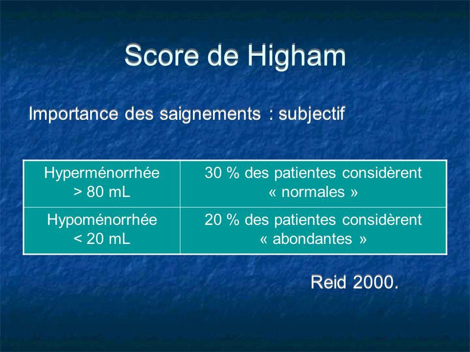 Score de Higham Importance des saignements : subjectif Reid 2000. Importance des saignements : subjectif Reid 2000. Hyperménorrhée > 80 mL 30 % des pa